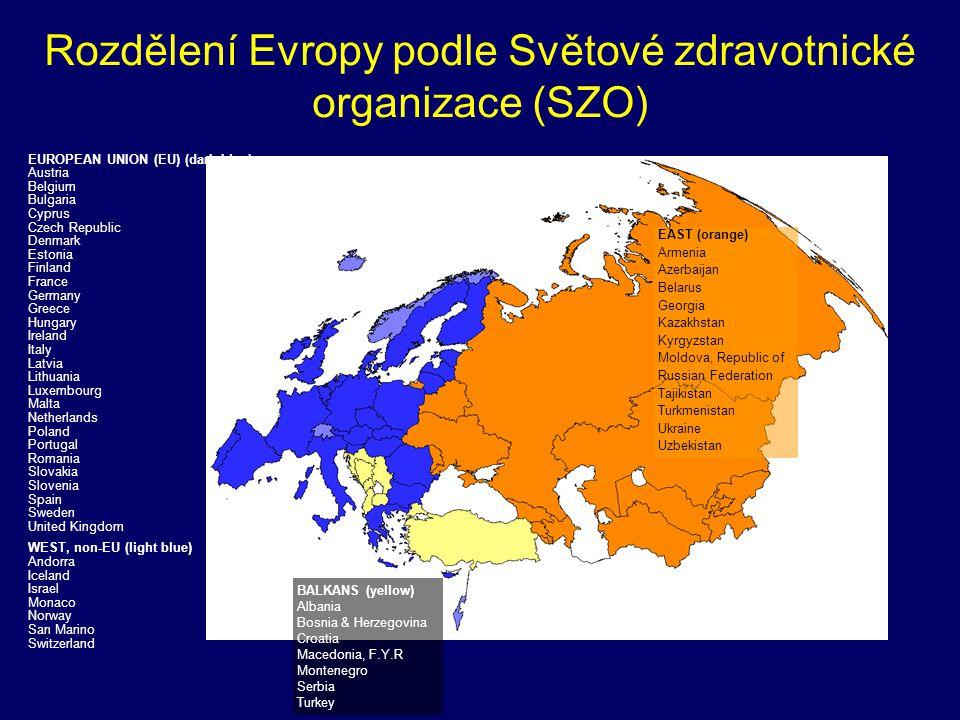 Rozdělení Evropy podle Světové zdravotnické organizace (SZO)