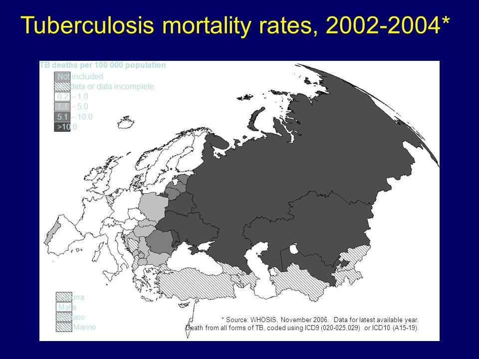 Tuberculosis mortality rates, 2002-2004*
