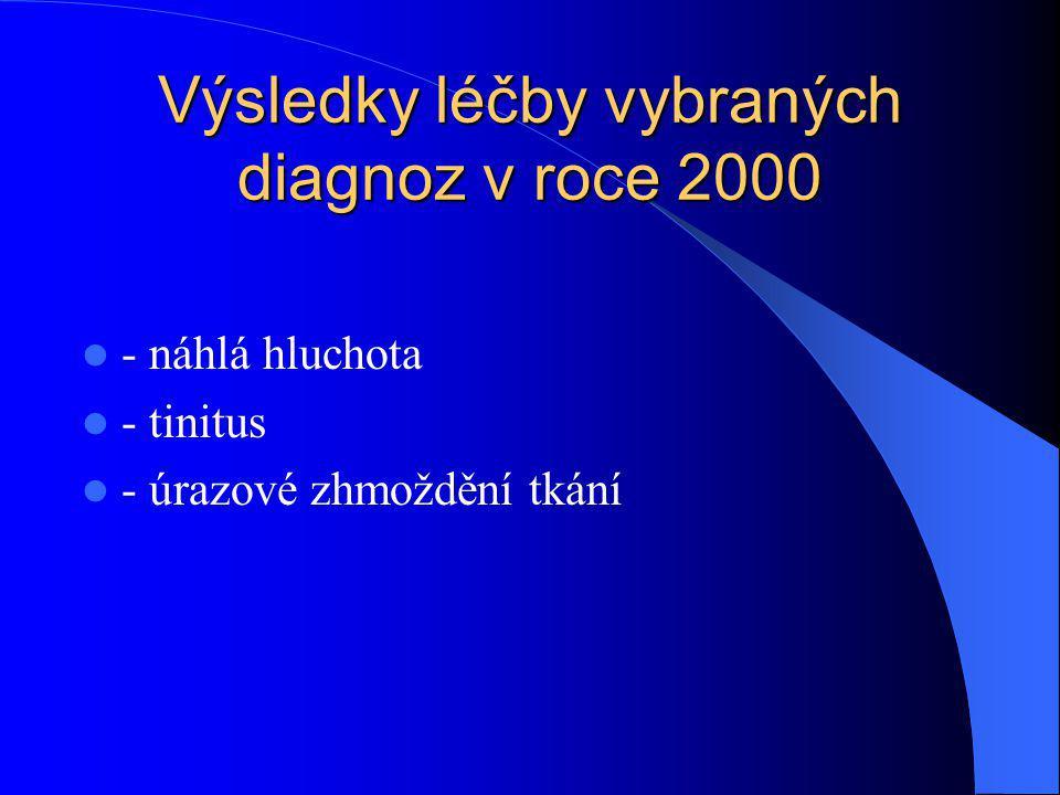 Výsledky léčby vybraných diagnoz v roce 2000