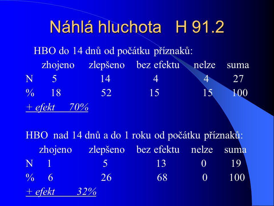 Náhlá hluchota H 91.2 HBO do 14 dnů od počátku příznaků: