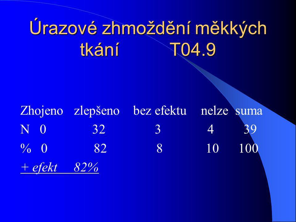Úrazové zhmoždění měkkých tkání T04.9