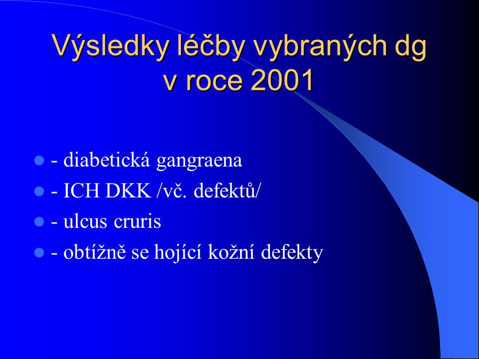 Výsledky léčby vybraných dg v roce 2001