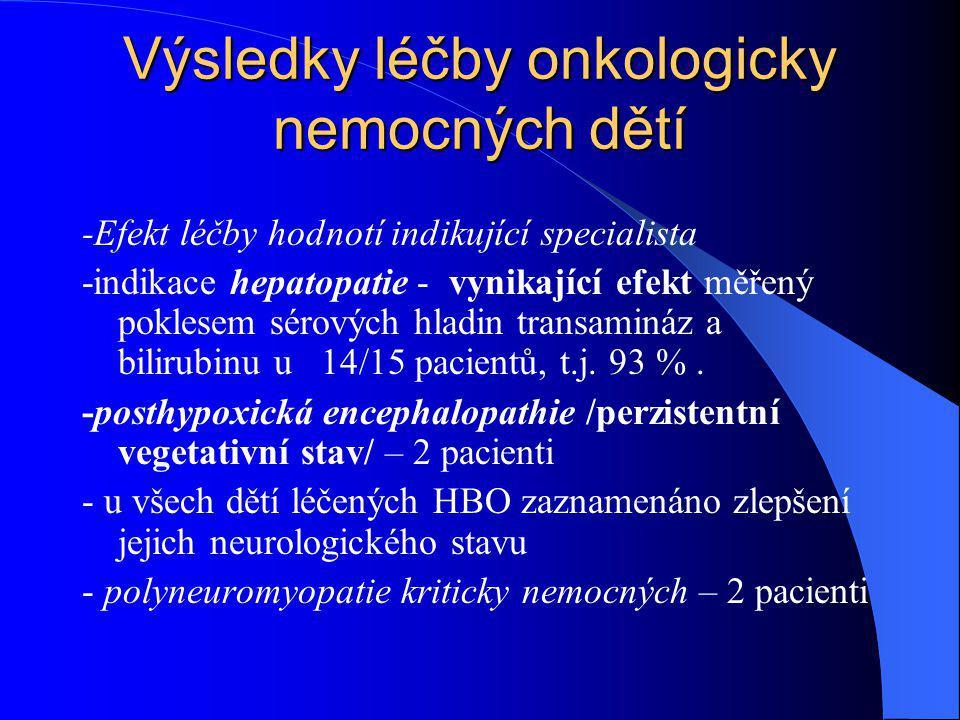 Výsledky léčby onkologicky nemocných dětí