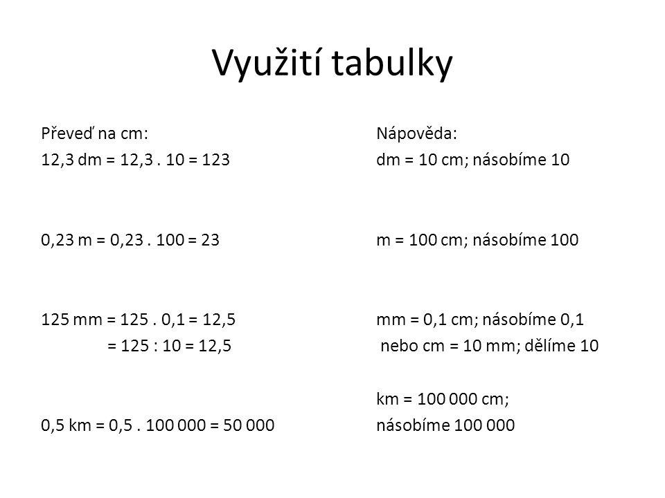 Využití tabulky