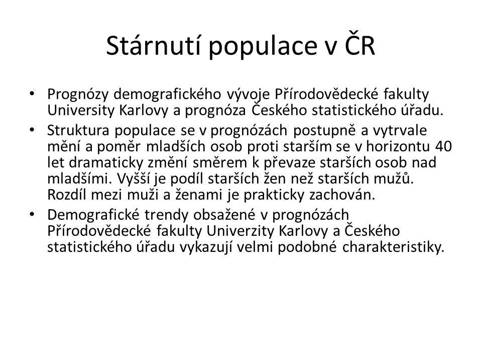 Stárnutí populace v ČR Prognózy demografického vývoje Přírodovědecké fakulty University Karlovy a prognóza Českého statistického úřadu.