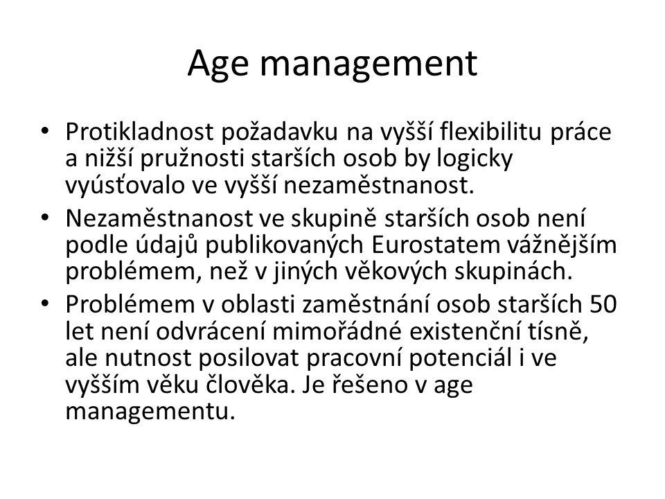 Age management Protikladnost požadavku na vyšší flexibilitu práce a nižší pružnosti starších osob by logicky vyúsťovalo ve vyšší nezaměstnanost.