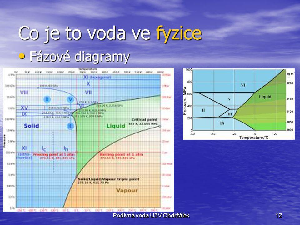 Co je to voda ve fyzice Fázové diagramy Podivná voda U3V Obdržálek
