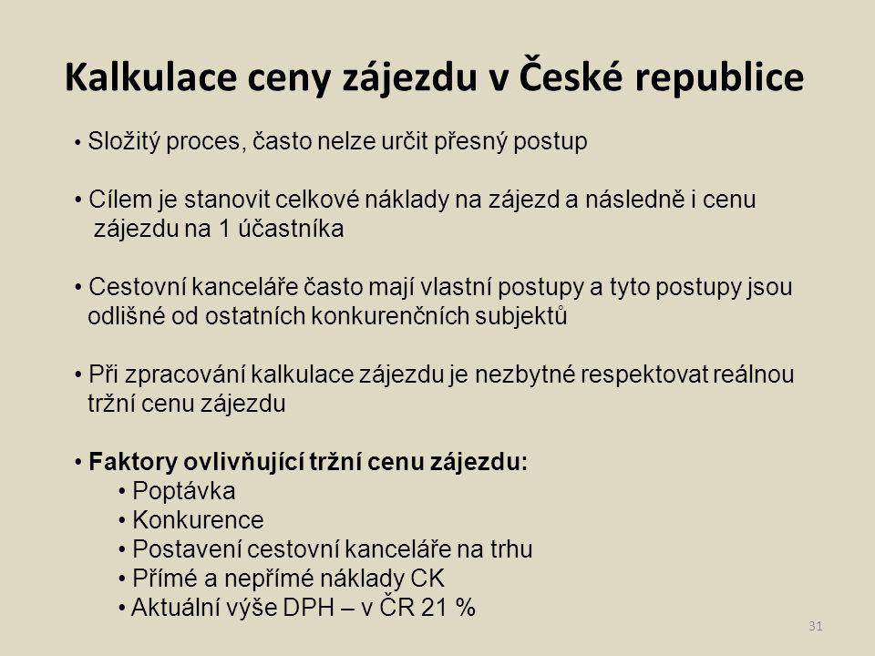 Kalkulace ceny zájezdu v České republice