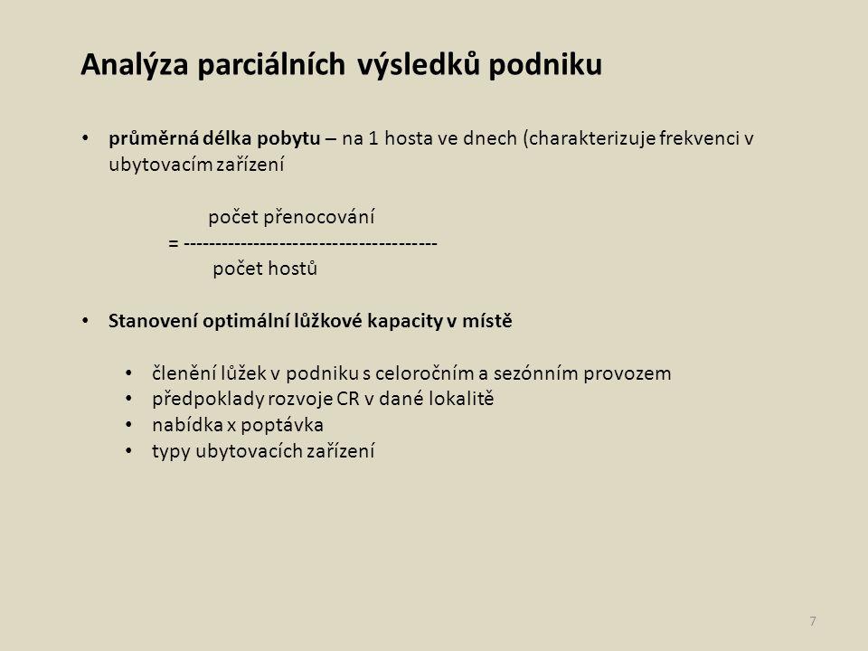 Analýza parciálních výsledků podniku