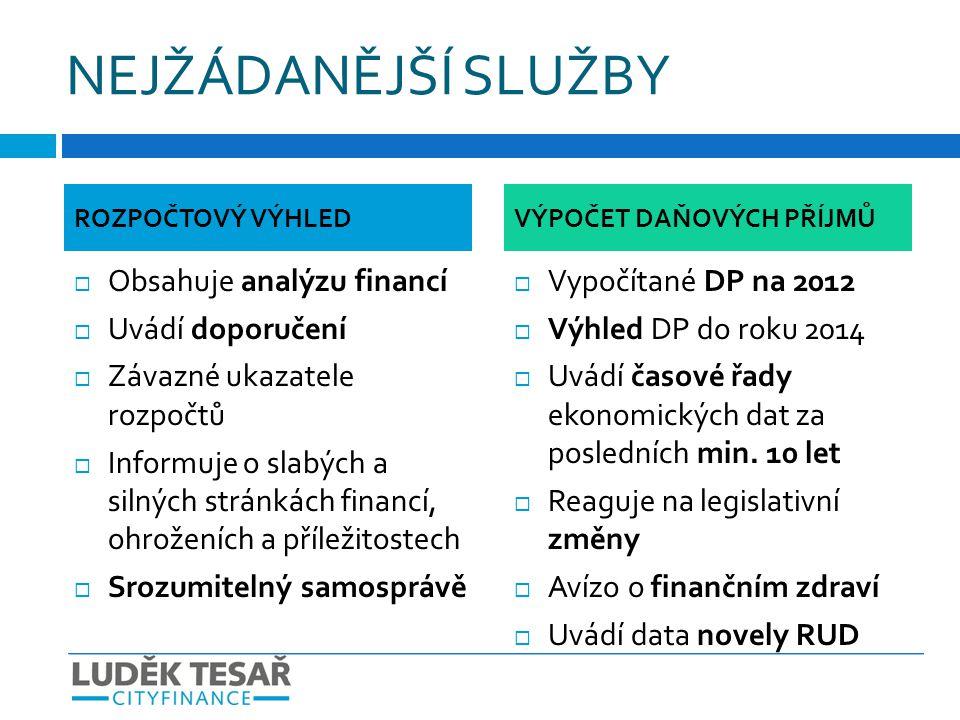NEJŽÁDANĚJŠÍ SLUŽBY Obsahuje analýzu financí Uvádí doporučení