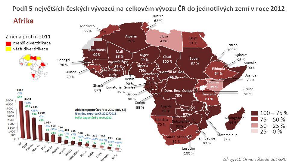 Zdroj: ICC ČR na základě dat GŘC