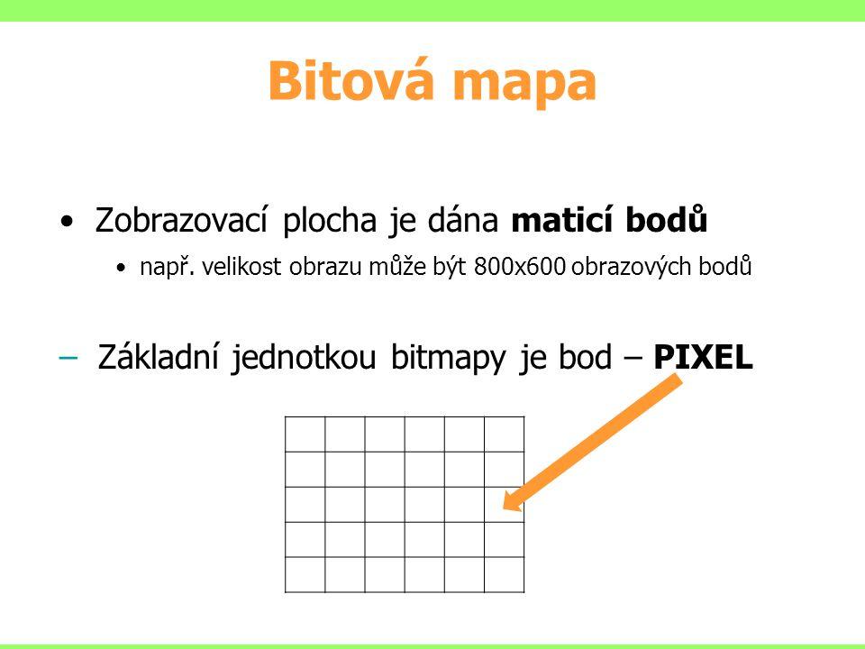 Bitová mapa Zobrazovací plocha je dána maticí bodů