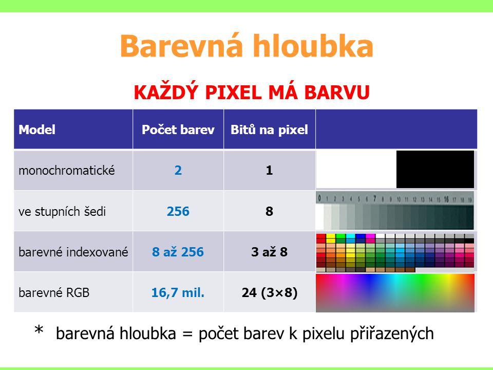 Barevná hloubka Každý pixel má barvu