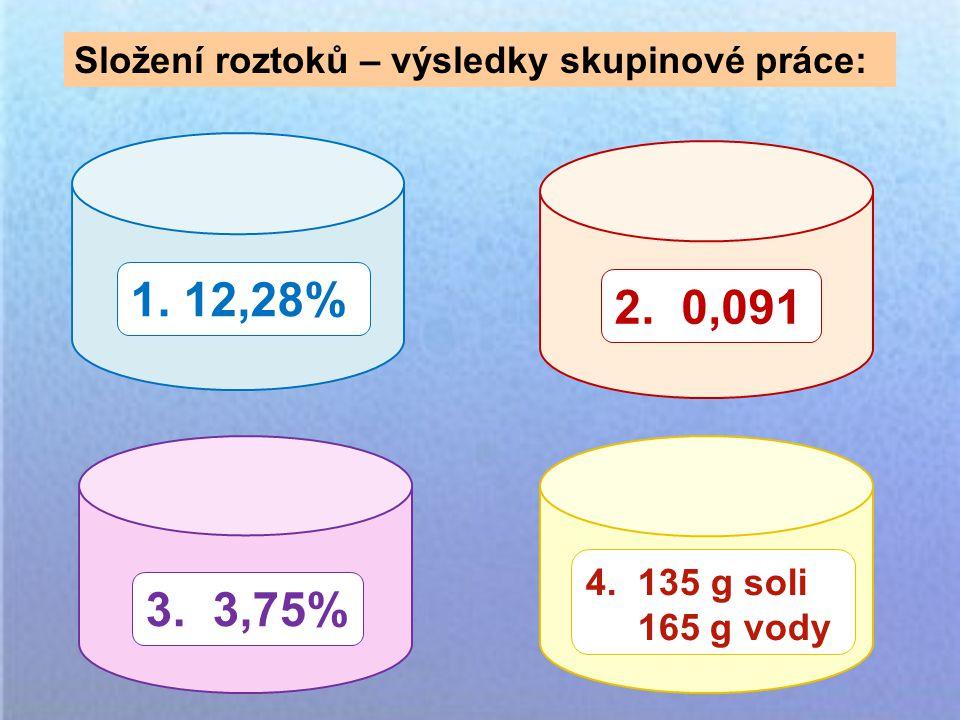 Složení roztoků – výsledky skupinové práce: