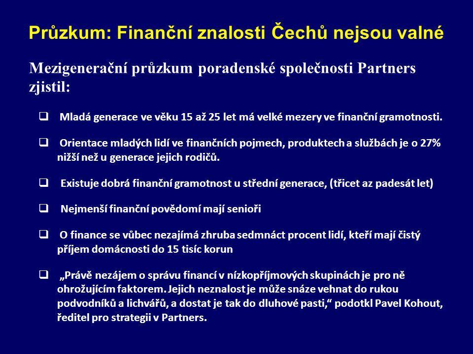 Průzkum: Finanční znalosti Čechů nejsou valné
