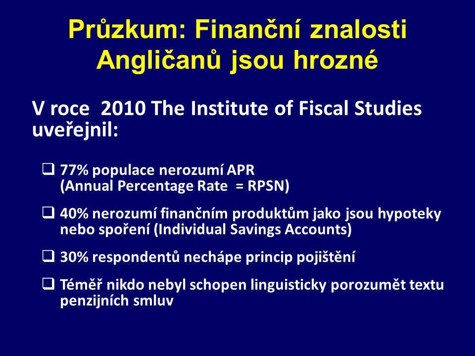 Průzkum: Finanční znalosti Angličanů jsou hrozné