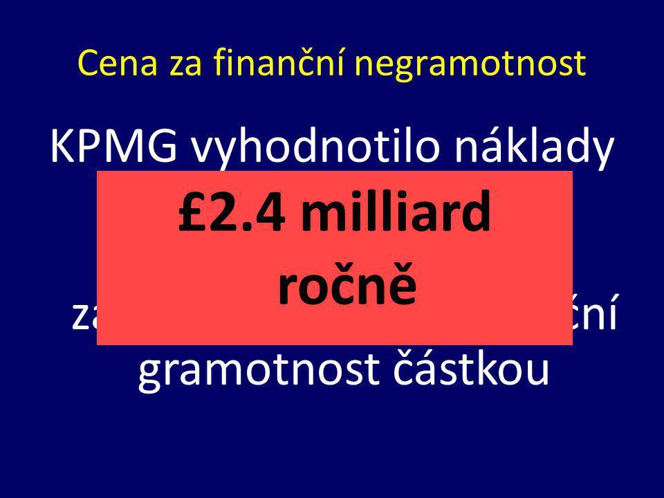 Cena za finanční negramotnost