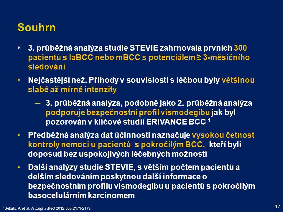 Souhrn 3. průběžná analýza studie STEVIE zahrnovala prvních 300 pacientů s laBCC nebo mBCC s potenciálem ≥ 3-měsíčního sledování.