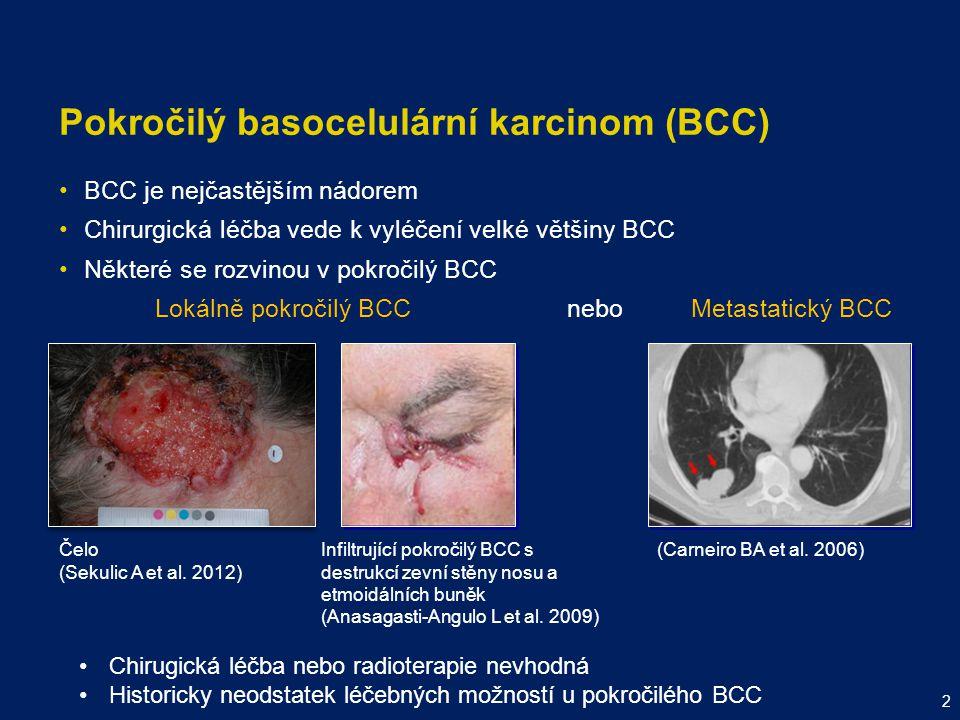 Pokročilý basocelulární karcinom (BCC)