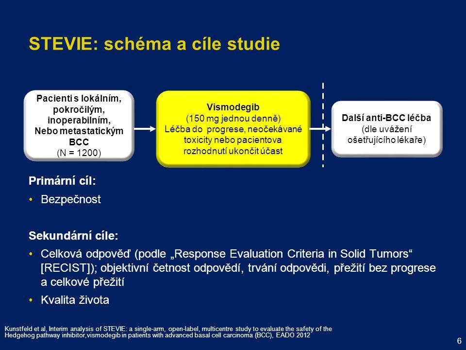 STEVIE: schéma a cíle studie