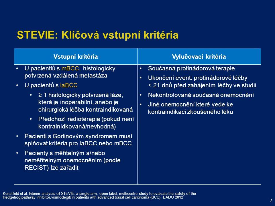 STEVIE: Klíčová vstupní kritéria