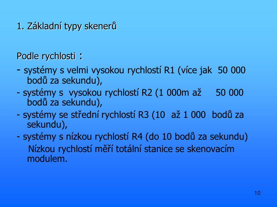 1. Základní typy skenerů Podle rychlosti : - systémy s velmi vysokou rychlostí R1 (více jak 50 000 bodů za sekundu),