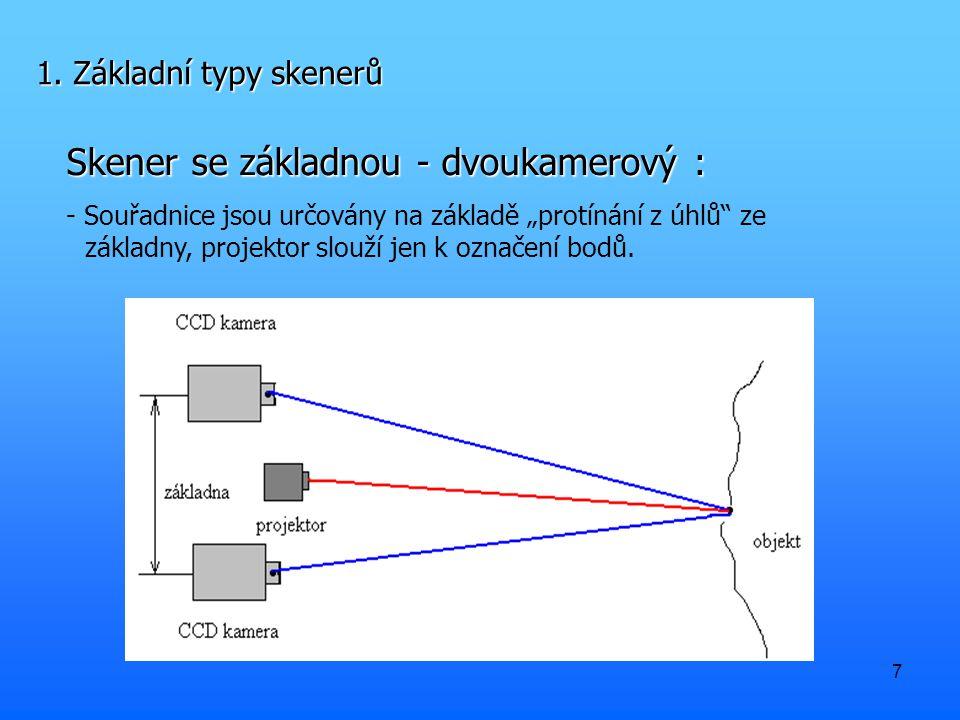 Skener se základnou - dvoukamerový :