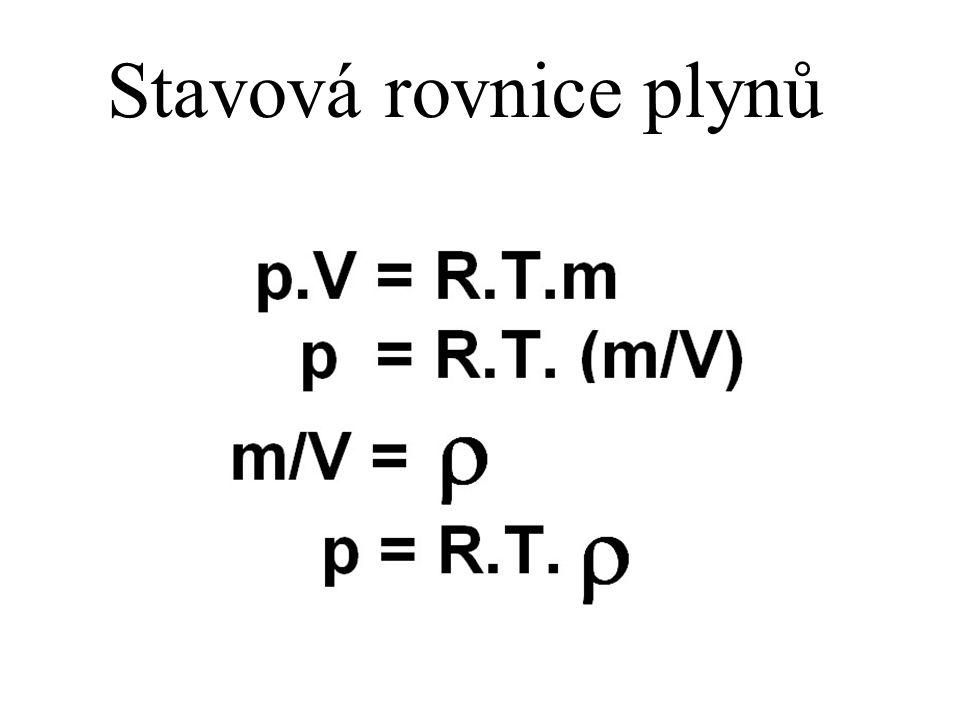 Stavová rovnice plynů