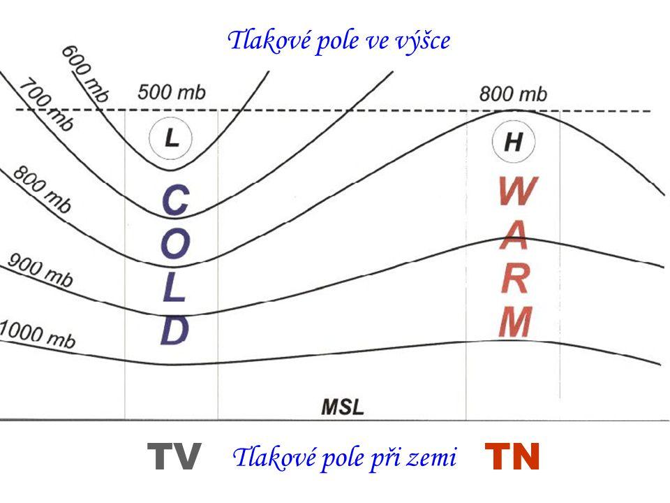 Tlakové pole ve výšce TV TN Tlakové pole při zemi