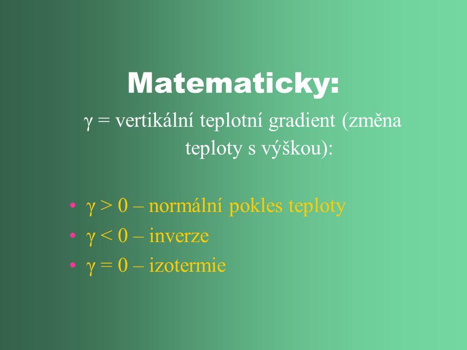 Matematicky: γ = vertikální teplotní gradient (změna teploty s výškou):