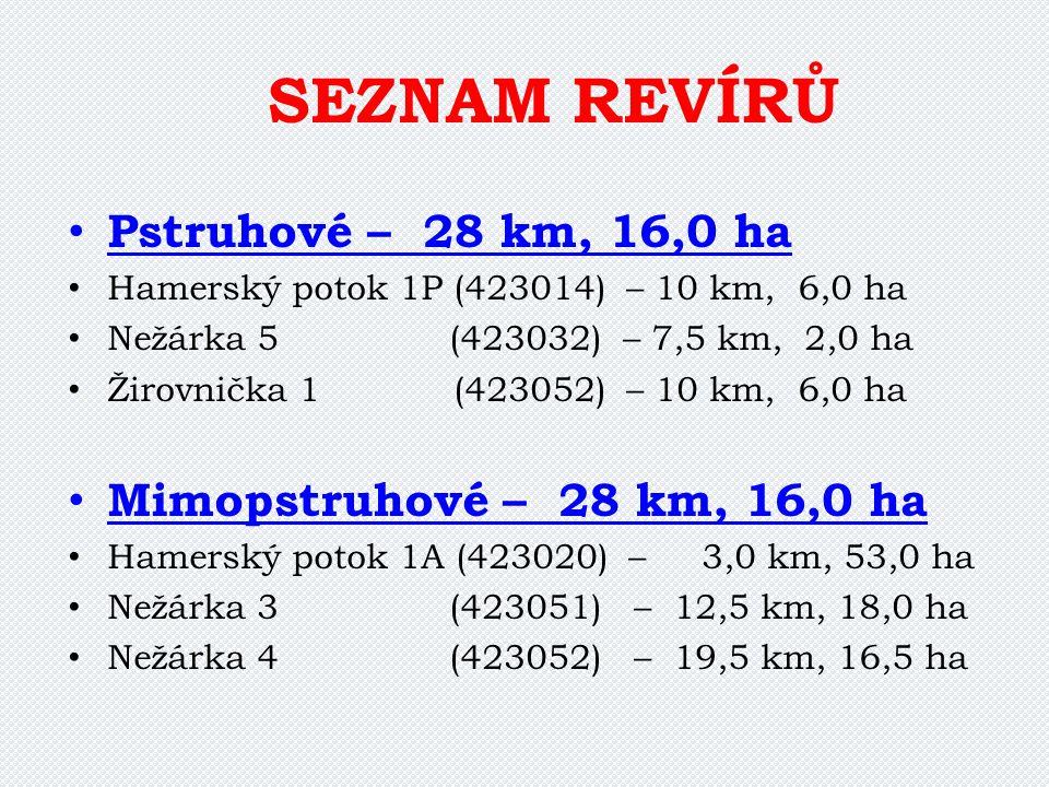 SEZNAM REVÍRŮ Pstruhové – 28 km, 16,0 ha