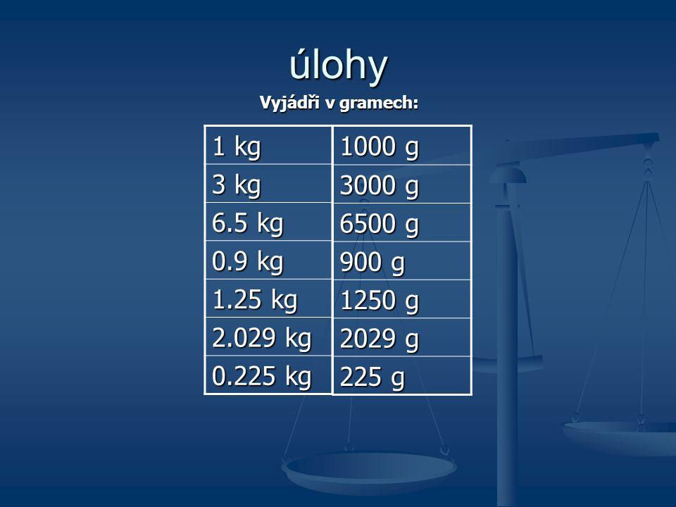 úlohy 1 kg 3 kg 6.5 kg 0.9 kg 1.25 kg 2.029 kg 0.225 kg 1000 g 3000 g