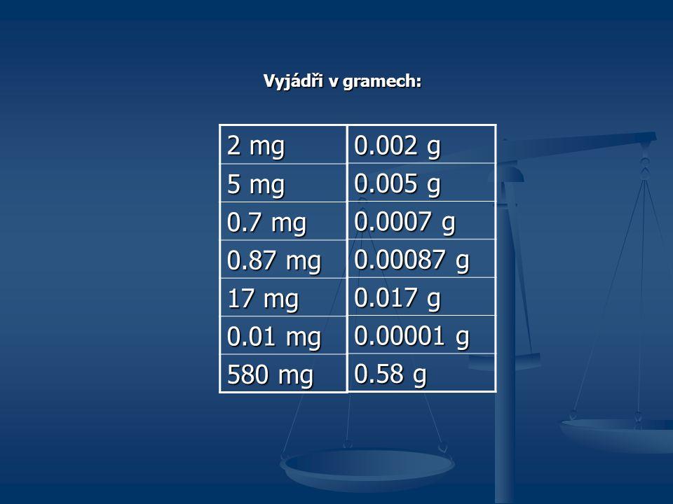 Vyjádři v gramech: 2 mg. 5 mg. 0.7 mg. 0.87 mg. 17 mg. 0.01 mg. 580 mg. 0.002 g. 0.005 g. 0.0007 g.
