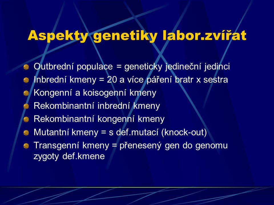 Aspekty genetiky labor.zvířat