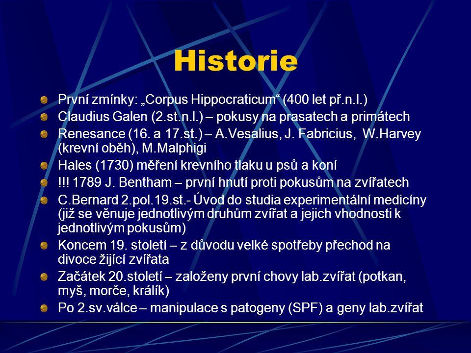 """Historie První zmínky: """"Corpus Hippocraticum (400 let př.n.l.)"""