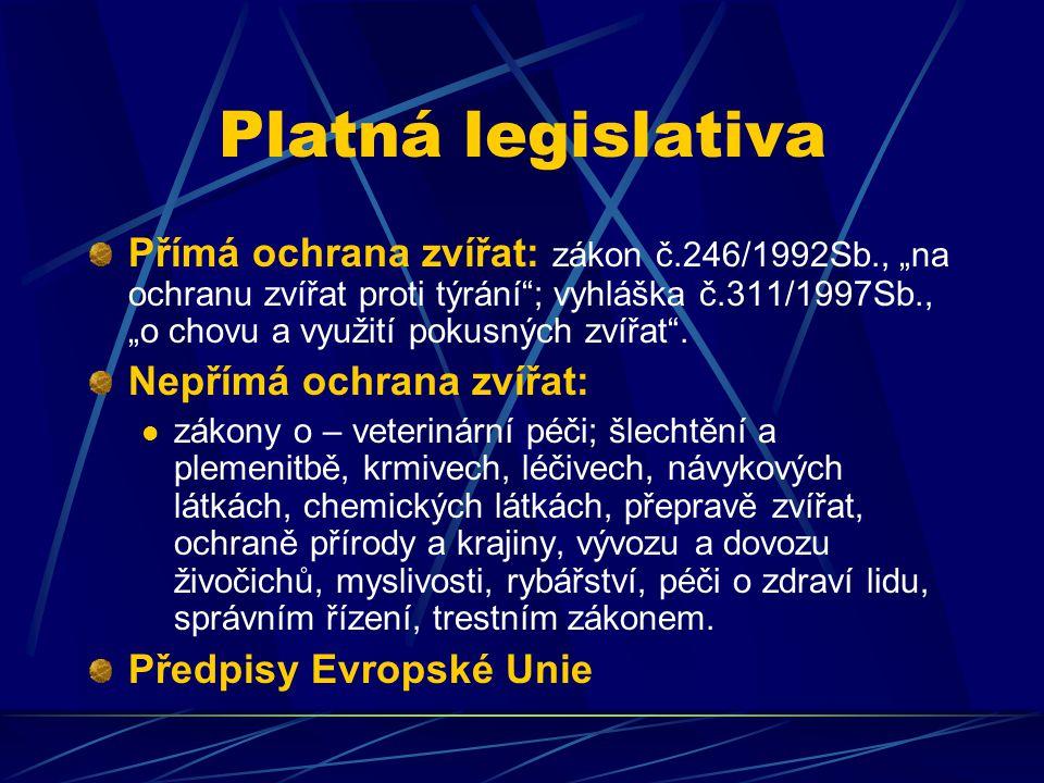 Platná legislativa