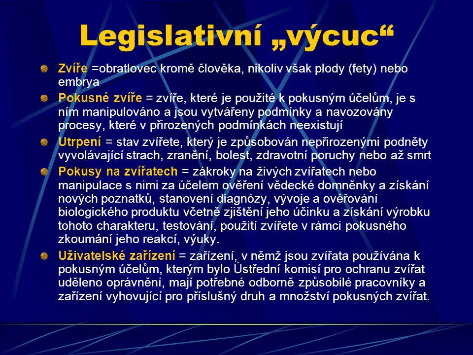 """Legislativní """"výcuc Zvíře =obratlovec kromě člověka, nikoliv však plody (fety) nebo embrya."""