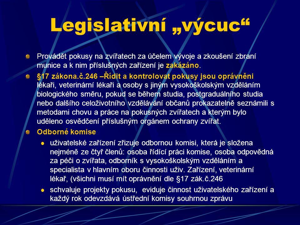 """Legislativní """"výcuc Provádět pokusy na zvířatech za účelem vývoje a zkoušení zbraní munice a k nim příslušných zařízení je zakázáno."""