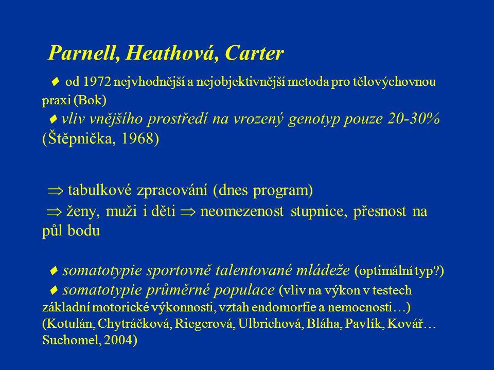 Parnell, Heathová, Carter  od 1972 nejvhodnější a nejobjektivnější metoda pro tělovýchovnou praxi (Bok)  vliv vnějšího prostředí na vrozený genotyp pouze 20-30% (Štěpnička, 1968)  tabulkové zpracování (dnes program)  ženy, muži i děti  neomezenost stupnice, přesnost na půl bodu  somatotypie sportovně talentované mládeže (optimální typ )  somatotypie průměrné populace (vliv na výkon v testech základní motorické výkonnosti, vztah endomorfie a nemocnosti…) (Kotulán, Chytráčková, Riegerová, Ulbrichová, Bláha, Pavlík, Kovář… Suchomel, 2004)