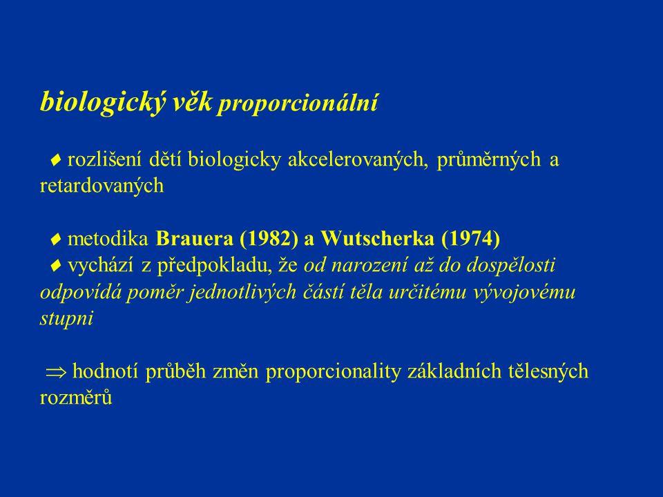 biologický věk proporcionální  rozlišení dětí biologicky akcelerovaných, průměrných a retardovaných  metodika Brauera (1982) a Wutscherka (1974)  vychází z předpokladu, že od narození až do dospělosti odpovídá poměr jednotlivých částí těla určitému vývojovému stupni  hodnotí průběh změn proporcionality základních tělesných rozměrů