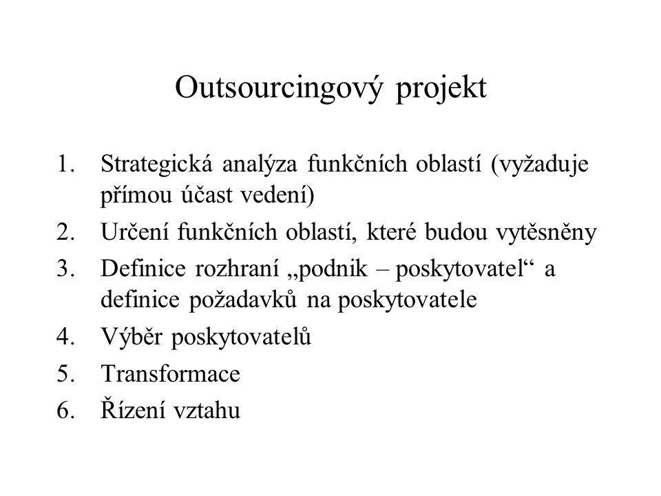 Outsourcingový projekt