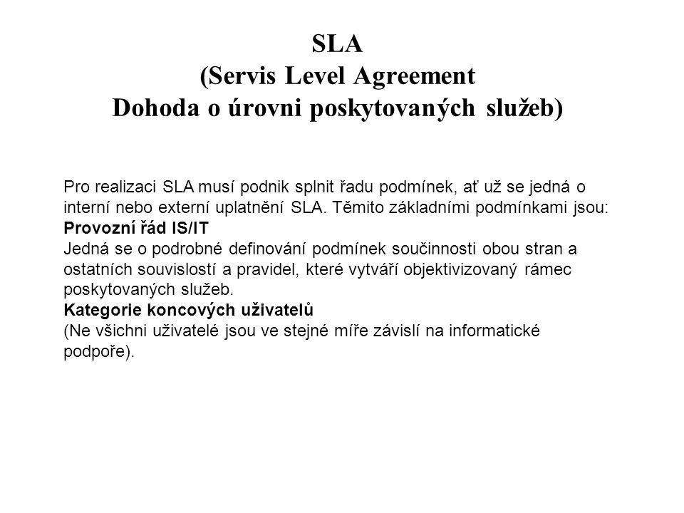 SLA (Servis Level Agreement Dohoda o úrovni poskytovaných služeb)