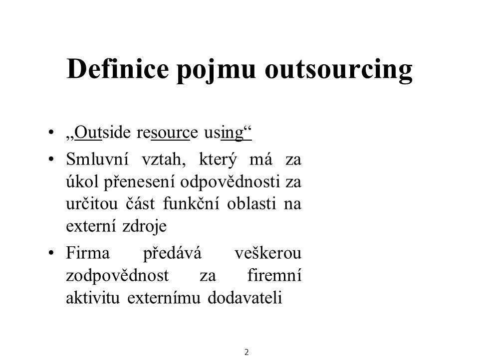 Definice pojmu outsourcing