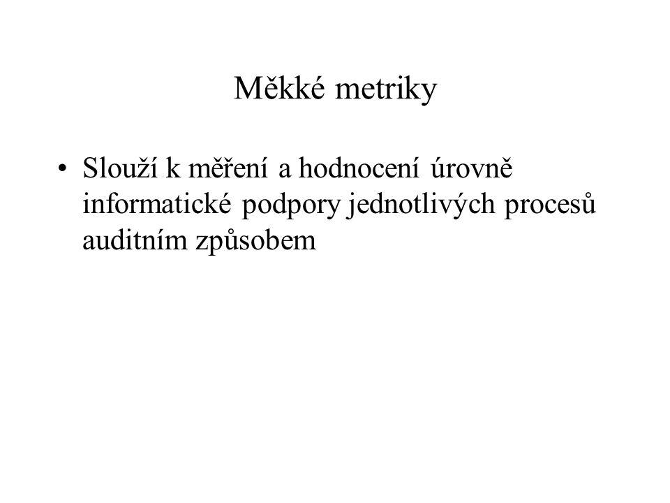 Měkké metriky Slouží k měření a hodnocení úrovně informatické podpory jednotlivých procesů auditním způsobem.