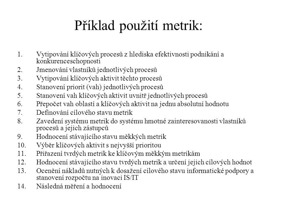 Příklad použití metrik: