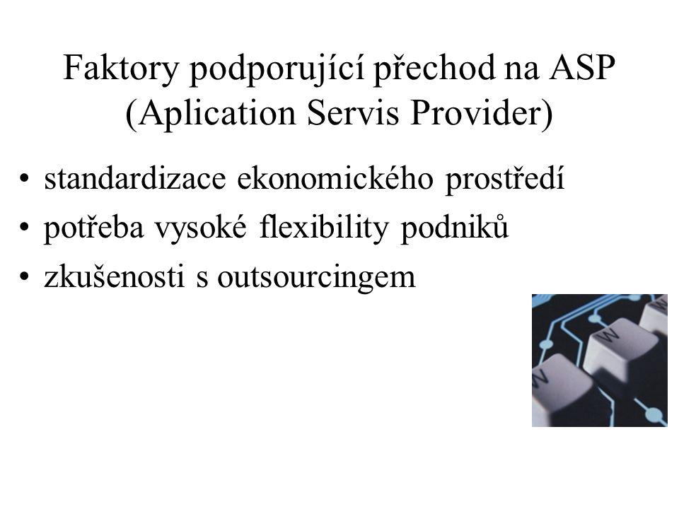 Faktory podporující přechod na ASP (Aplication Servis Provider)