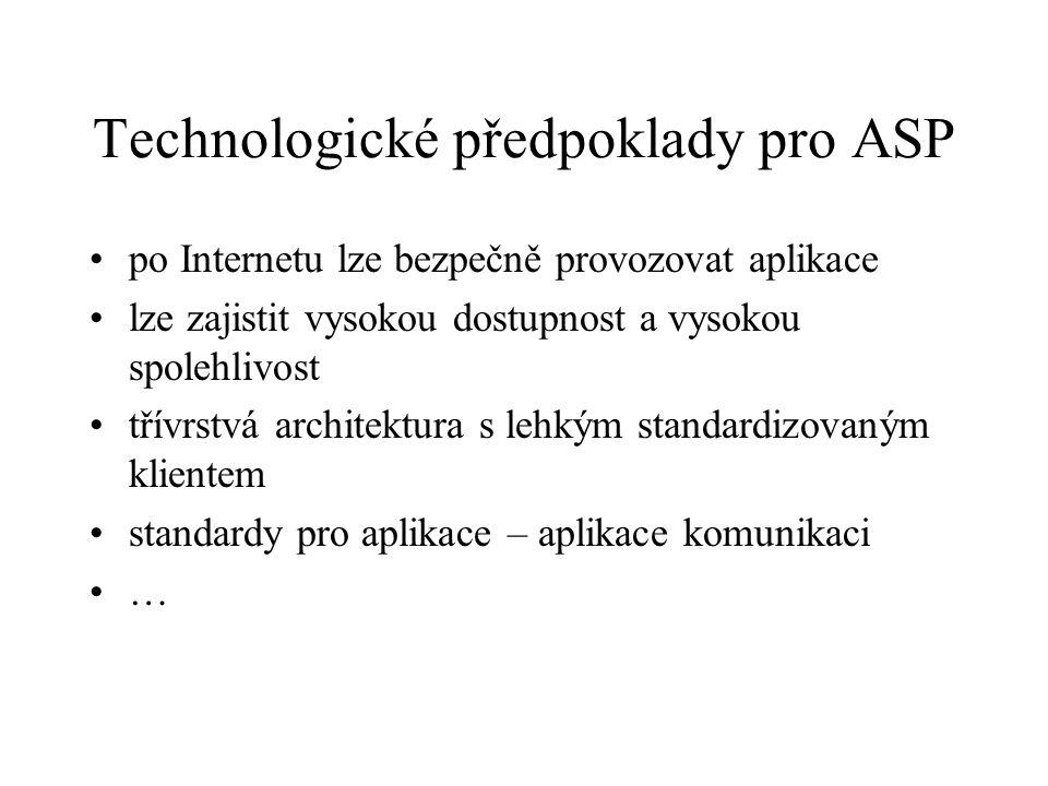 Technologické předpoklady pro ASP
