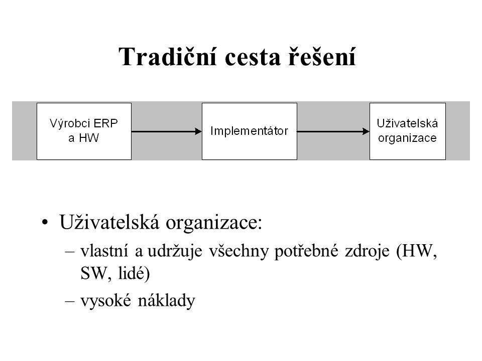 Tradiční cesta řešení Uživatelská organizace: