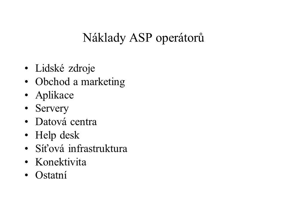 Náklady ASP operátorů Lidské zdroje Obchod a marketing Aplikace