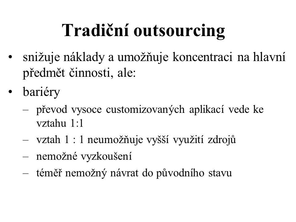 Tradiční outsourcing snižuje náklady a umožňuje koncentraci na hlavní předmět činnosti, ale: bariéry.